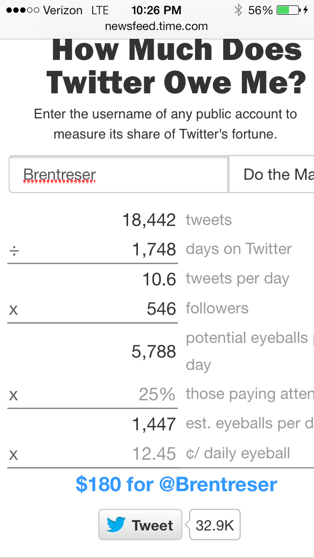 Here is the breakdown on how much my Twitter account is worth.