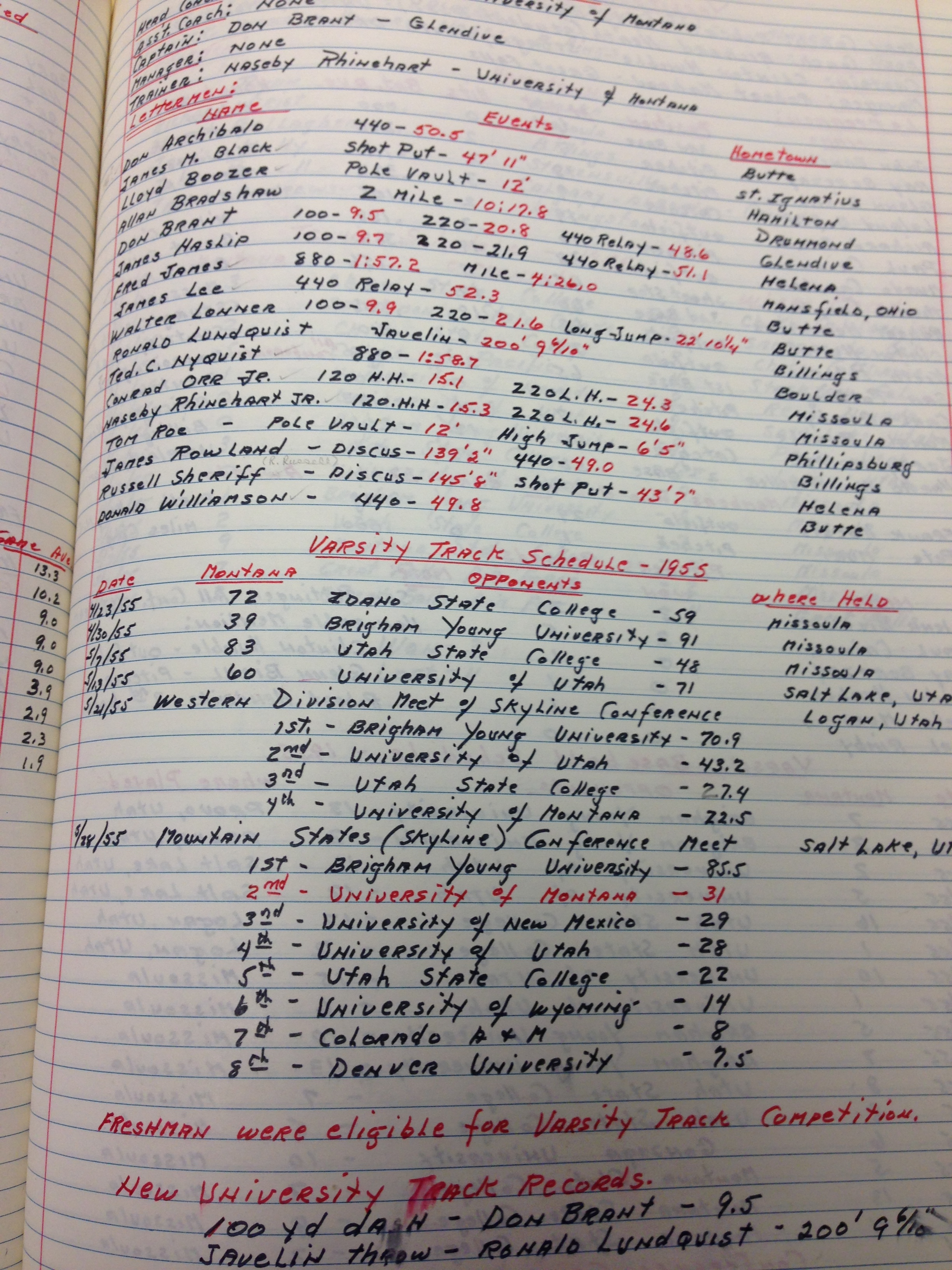 Jiggs Dahlberg filled up around 1,000 pages just like this of Grizzly Athletics history in the Red Book.
