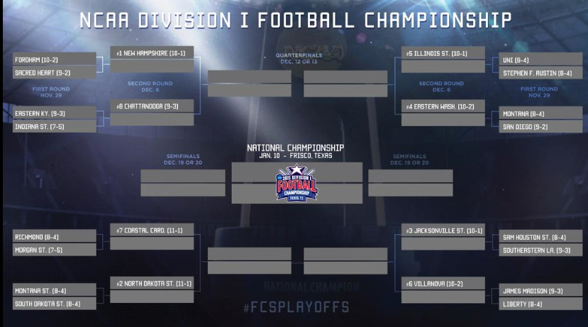 The 2014 FCS Bracket (thanks to the @NCAA_FCS twitter account).