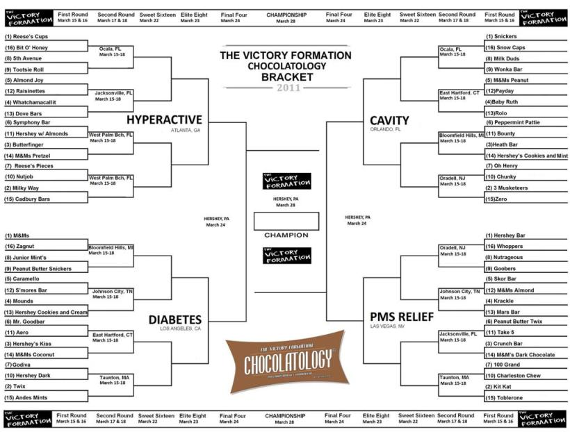Your typical candy bar bracket.