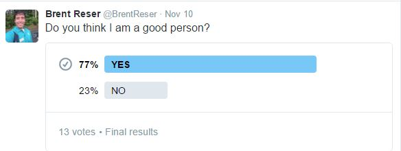 Obviously a quarter of my Twitter audience feel that I am a big jerk.